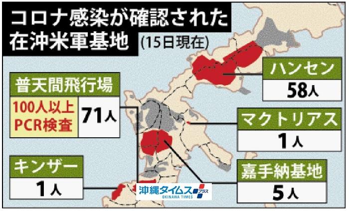 在沖縄米軍感染者数