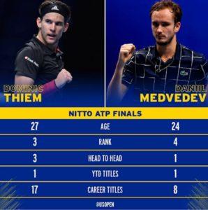 ティームとメドベージェフ2020年ATPファイナルズ決勝