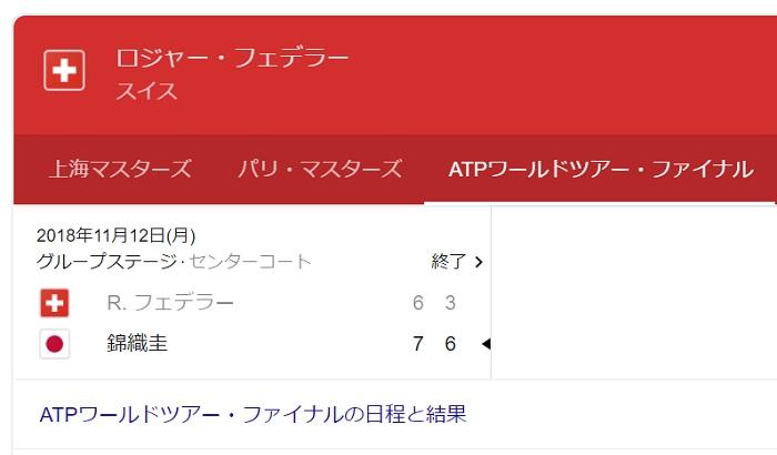 2019ATPファイナルズ錦織圭×フェデラー