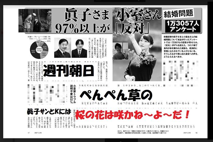 眞子サンの結婚97%が反対