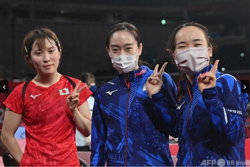 卓球団体女子2020東京五輪